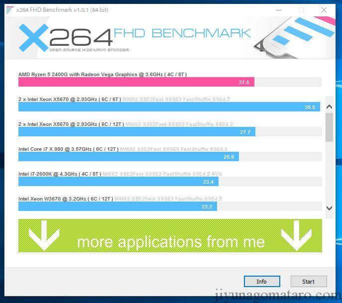 X264FHD BENCHIMARK結果